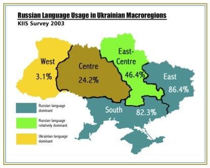 Ukraine by language