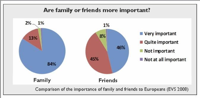Family EVS
